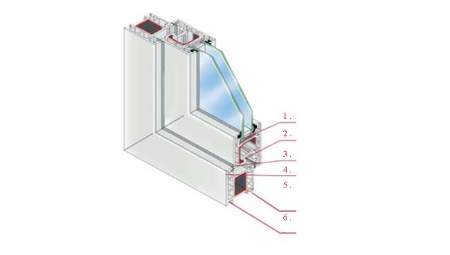 Bước 2: Cắt thanh nhôm cho cửa